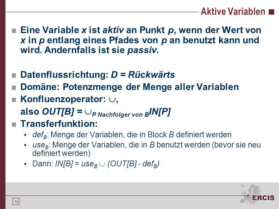 14 Aktive Variablen Eine Variable x ist aktiv an Punkt p, wenn der Wert von x in p entlang eines Pfades von p an benutzt kann und wird.