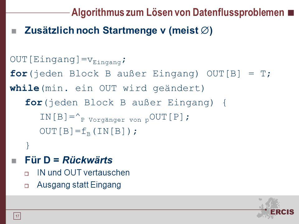 17 Algorithmus zum Lösen von Datenflussproblemen Zusätzlich noch Startmenge v (meist  ) OUT[Eingang]=v Eingang ; for(jeden Block B außer Eingang) OUT
