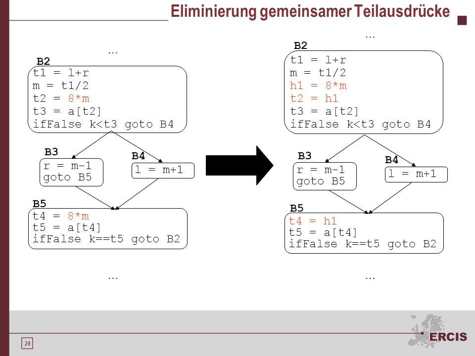 20 Eliminierung gemeinsamer Teilausdrücke t1 = l+r m = t1/2 t2 = 8*m t3 = a[t2] ifFalse k<t3 goto B4 t4 = 8*m t5 = a[t4] ifFalse k==t5 goto B2 t1 = l+r m = t1/2 h1 = 8*m t2 = h1 t3 = a[t2] ifFalse k<t3 goto B4 t4 = h1 t5 = a[t4] ifFalse k==t5 goto B2...