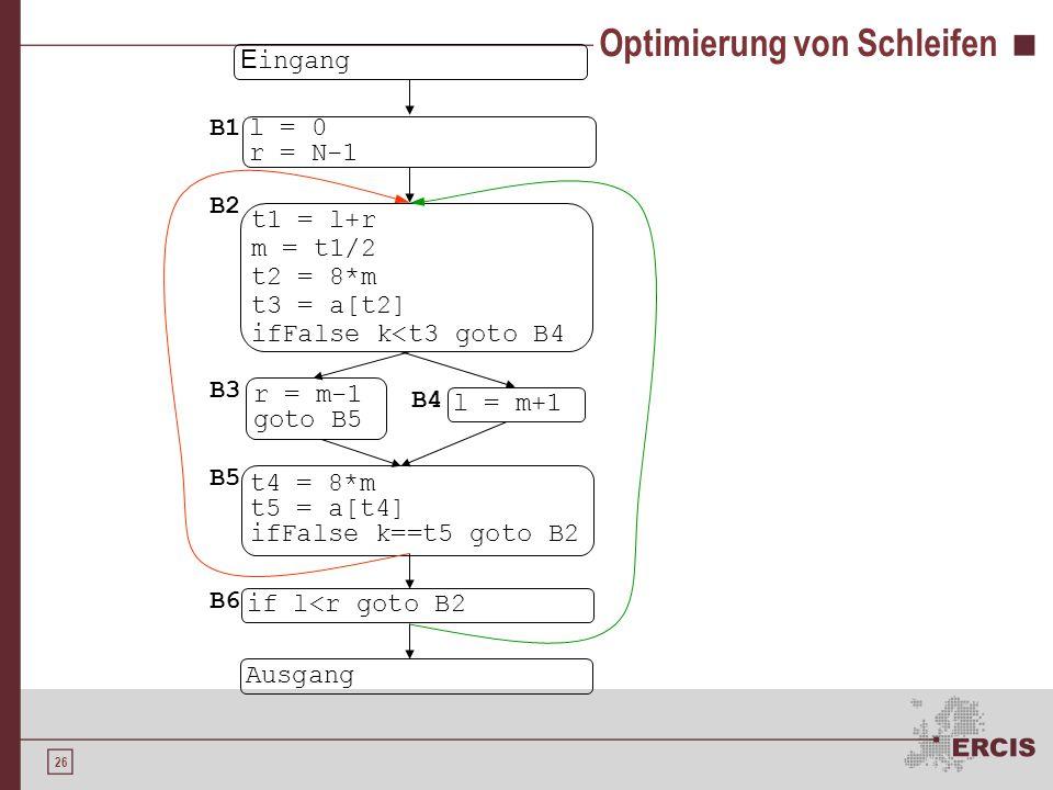26 Optimierung von Schleifen E ingang l = 0 r = N-1 t1 = l+r m = t1/2 t2 = 8*m t3 = a[t2] ifFalse k<t3 goto B4 Ausgang l = m+1 r = m-1 goto B5 if l<r goto B2 t4 = 8*m t5 = a[t4] ifFalse k==t5 goto B2 B1 B2 B3 B4 B5 B6