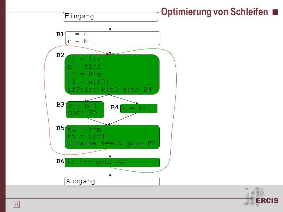 28 Optimierung von Schleifen E ingang l = 0 r = N-1 t1 = l+r m = t1/2 t2 = 8*m t3 = a[t2] ifFalse k<t3 goto B4 Ausgang l = m+1 r = m-1 goto B5 if l<r goto B2 t4 = 8*m t5 = a[t4] ifFalse k==t5 goto B2 B1 B2 B3 B4 B5 B6