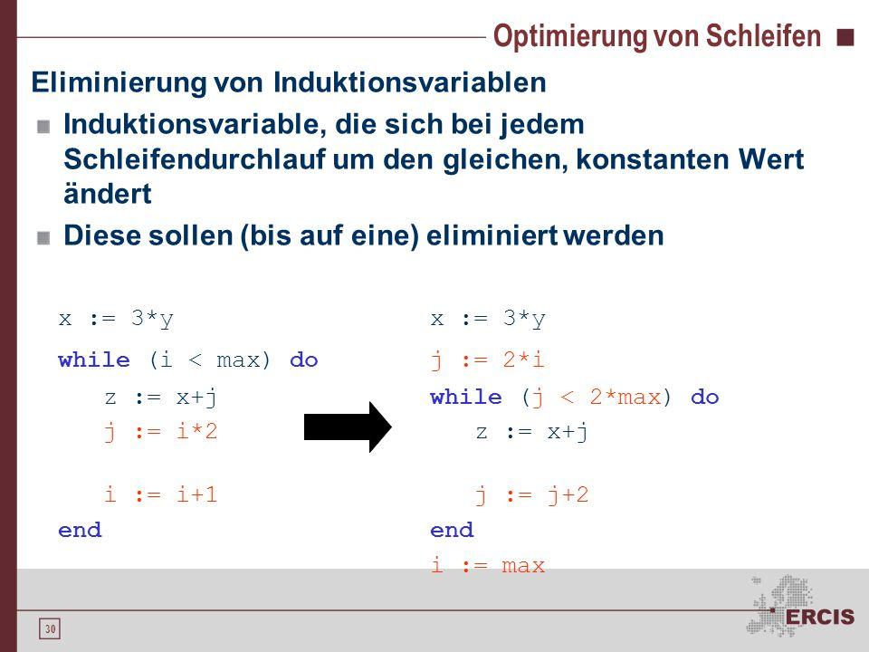 30 Optimierung von Schleifen Eliminierung von Induktionsvariablen Induktionsvariable, die sich bei jedem Schleifendurchlauf um den gleichen, konstanten Wert ändert Diese sollen (bis auf eine) eliminiert werdenx := 3*y while (i < max) doj := 2*i z := x+jwhile (j < 2*max) do j := i*2z := x+j i := i+1j := j+2end i := max