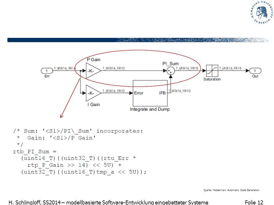 Folie 12 H. Schlingloff, SS2014 – modellbasierte Software-Entwicklung eingebetteter Systeme Quelle: Mosterman, Automatic Code Generation