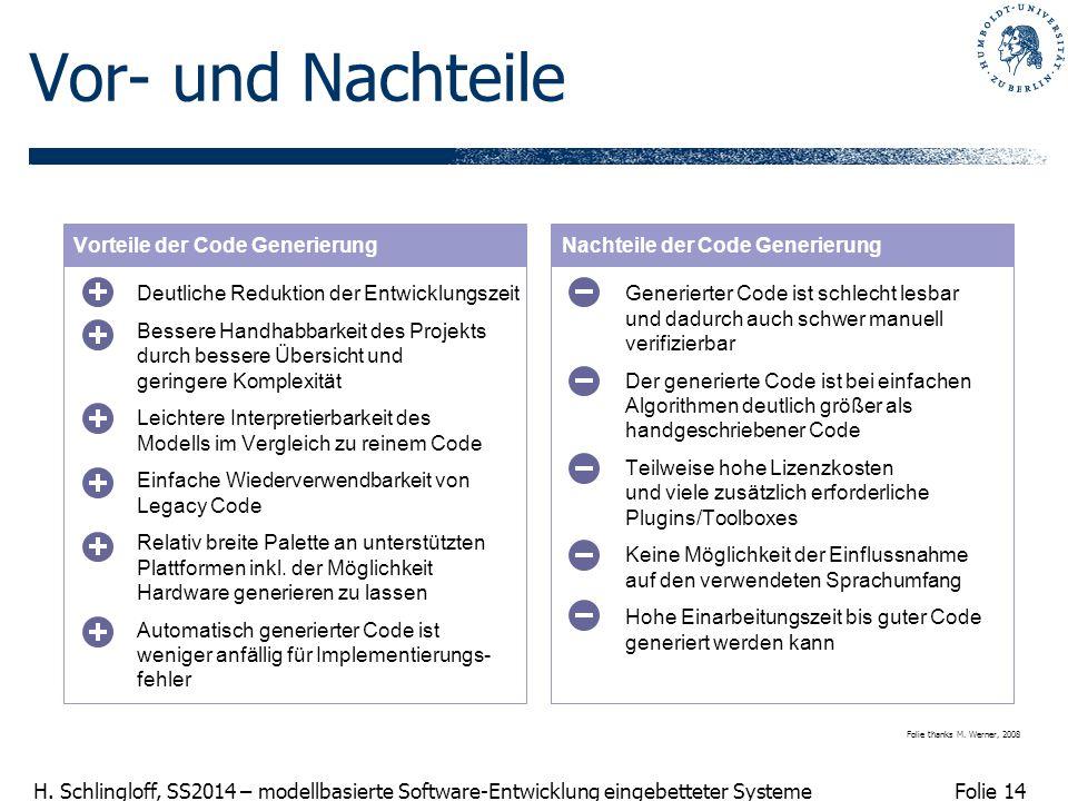 Folie 14 H. Schlingloff, SS2014 – modellbasierte Software-Entwicklung eingebetteter Systeme Vor- und Nachteile Deutliche Reduktion der Entwicklungszei