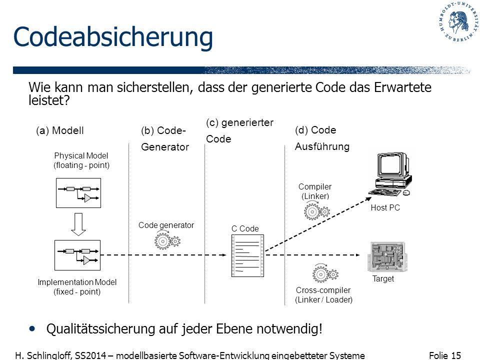 Folie 15 H. Schlingloff, SS2014 – modellbasierte Software-Entwicklung eingebetteter Systeme Codeabsicherung Qualitätssicherung auf jeder Ebene notwend