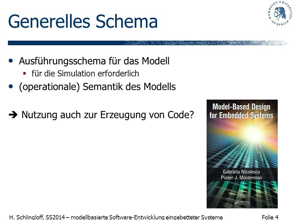 Folie 4 H. Schlingloff, SS2014 – modellbasierte Software-Entwicklung eingebetteter Systeme Generelles Schema Ausführungsschema für das Modell  für di