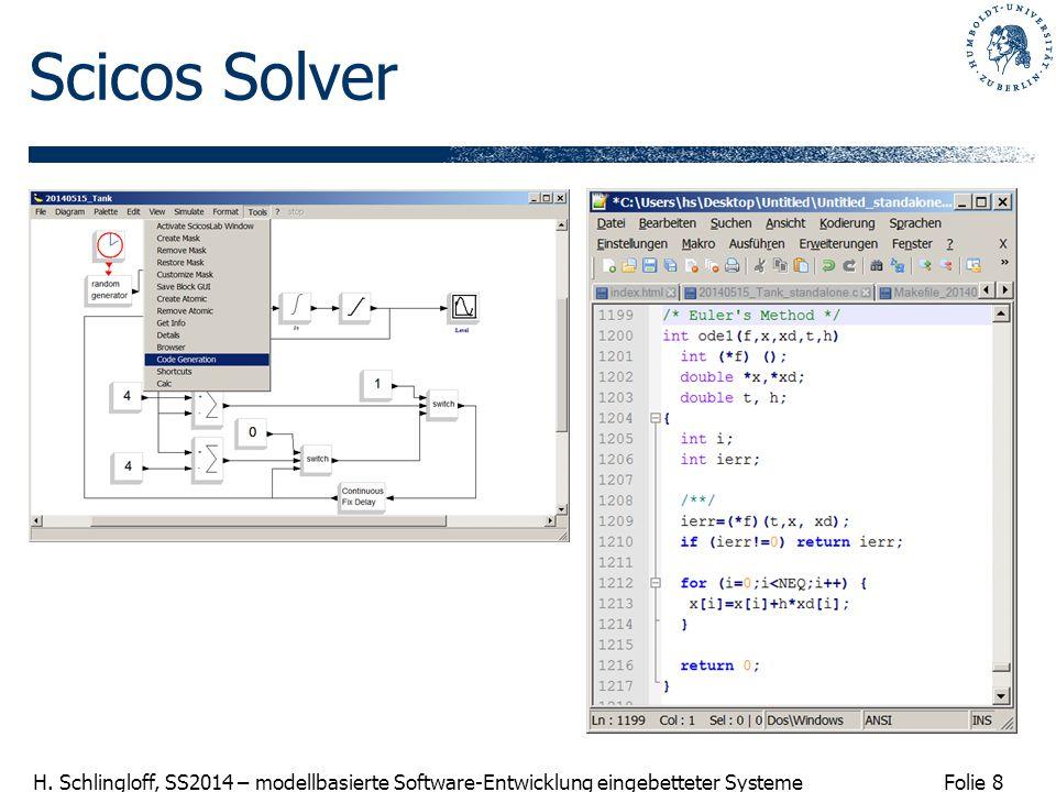 Folie 8 H. Schlingloff, SS2014 – modellbasierte Software-Entwicklung eingebetteter Systeme Scicos Solver