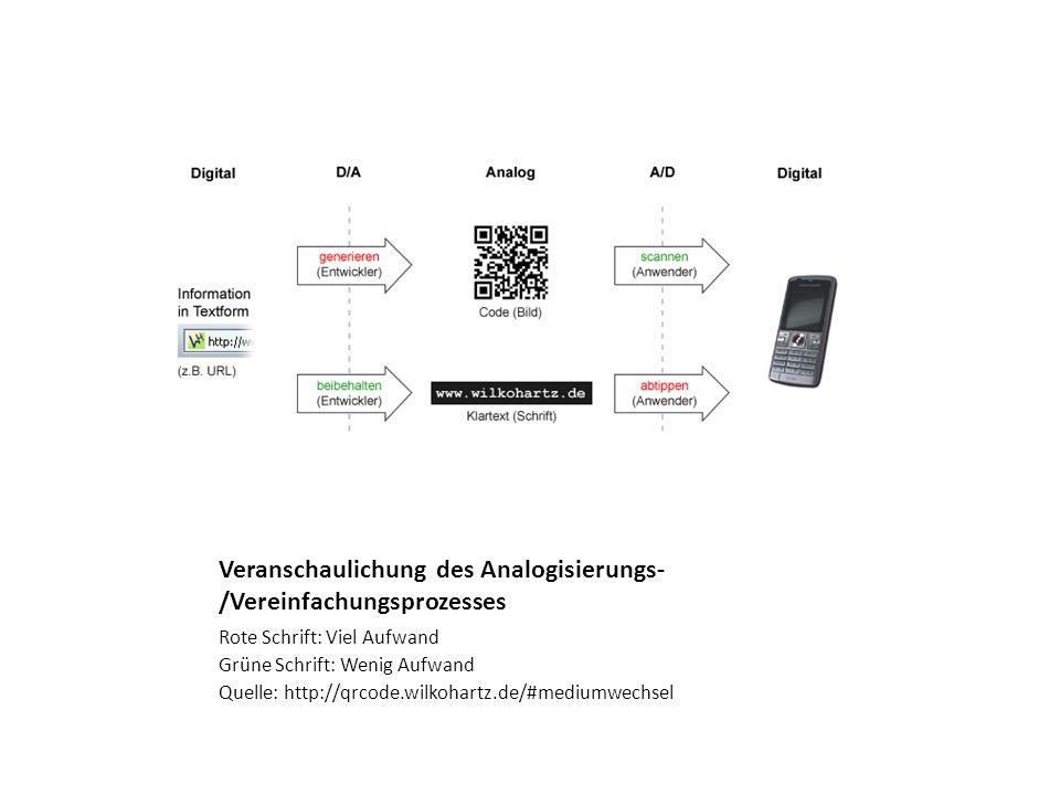 Veranschaulichung des Analogisierungs- /Vereinfachungsprozesses Rote Schrift: Viel Aufwand Grüne Schrift: Wenig Aufwand Quelle: http://qrcode.wilkohar
