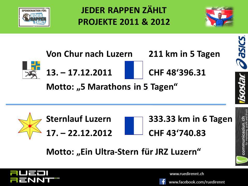 www.facebook.com/ruedirennt www.ruedirennt.ch JEDER RAPPEN ZÄHLT PROJEKTE 2011 & 2012 13.