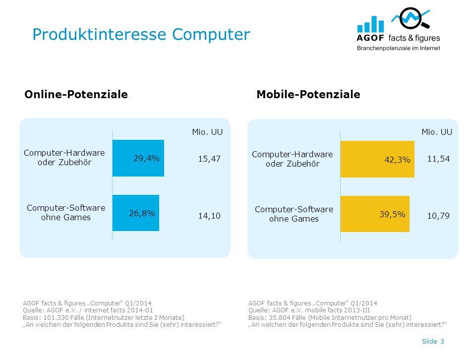 """Produktinteresse Computer Slide 3 15,47 14,10 Online-PotenzialeMobile-Potenziale AGOF facts & figures """"Computer Q1/2014 Quelle: AGOF e.V."""