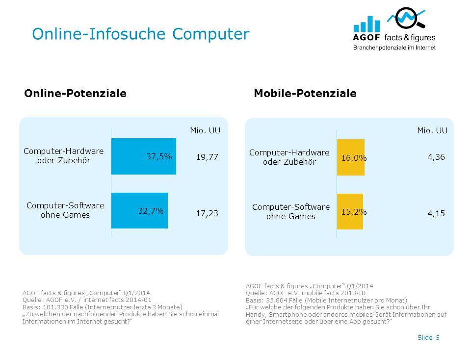 """Online-Infosuche Computer Slide 5 Online-PotenzialeMobile-Potenziale AGOF facts & figures """"Computer Q1/2014 Quelle: AGOF e.V."""
