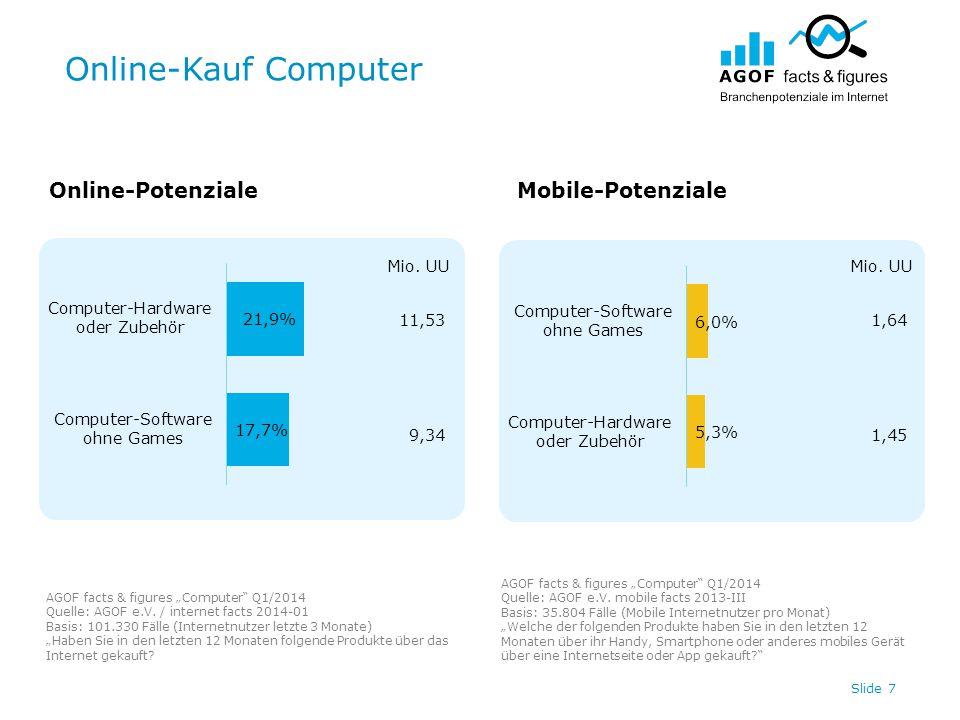 """Online-Kauf Computer Slide 7 Online-PotenzialeMobile-Potenziale AGOF facts & figures """"Computer Q1/2014 Quelle: AGOF e.V."""