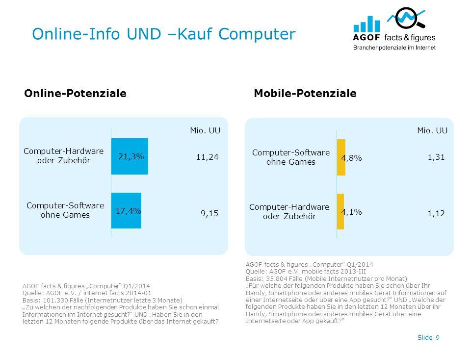 "Online-Info UND –Kauf Computer Slide 9 Online-PotenzialeMobile-Potenziale AGOF facts & figures ""Computer Q1/2014 Quelle: AGOF e.V."