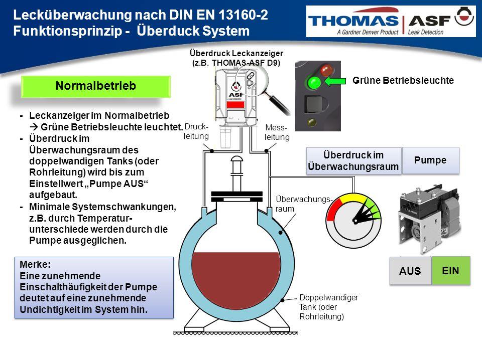 … äußere Tankwand oder Pumpe Überdruck im Überwachungsraum AUS EIN AUS EIN Leckage im System… -Luft wird durch die innere Tankwand in den Tankinnenraum (oder nach Aussen) gedrückt.