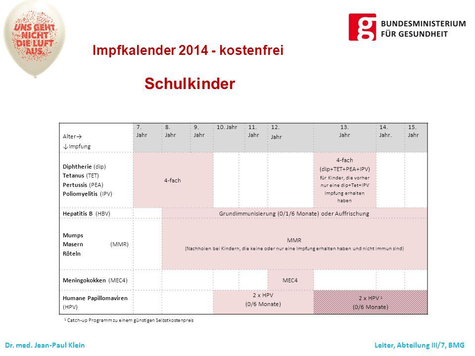 Dr.med. Jean-Paul Klein Leiter, Abteilung III/7, BMG Alter→ ↓Impfung 7.