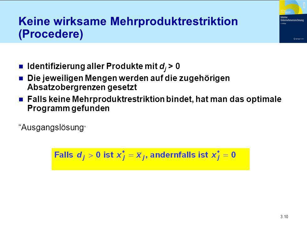 3.10 Keine wirksame Mehrproduktrestriktion (Procedere) n Identifizierung aller Produkte mit d j > 0 n Die jeweiligen Mengen werden auf die zugehörigen Absatzobergrenzen gesetzt n Falls keine Mehrproduktrestriktion bindet, hat man das optimale Programm gefunden Ausgangslösung