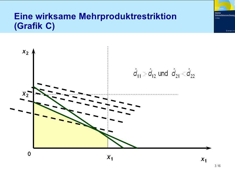 3.16 Eine wirksame Mehrproduktrestriktion (Grafik C)