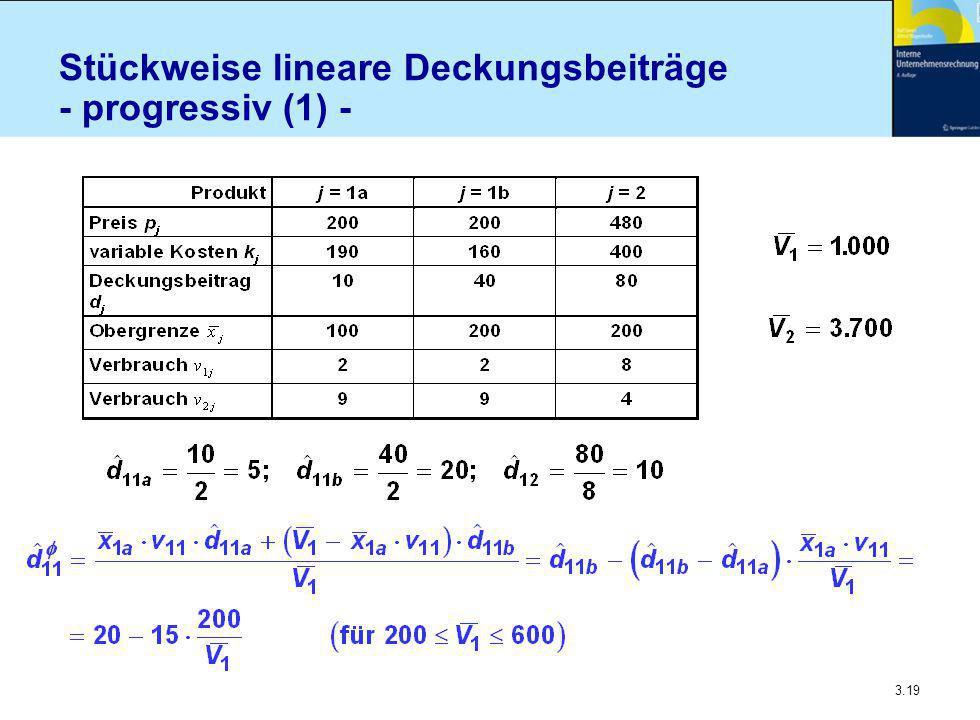 3.19 Stückweise lineare Deckungsbeiträge - progressiv (1) -