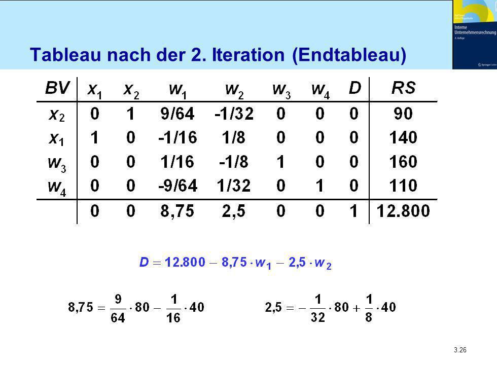 3.26 Tableau nach der 2. Iteration (Endtableau)