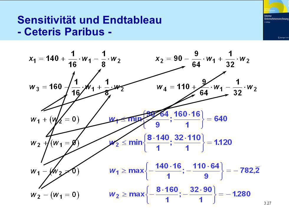 3.27 Sensitivität und Endtableau - Ceteris Paribus -