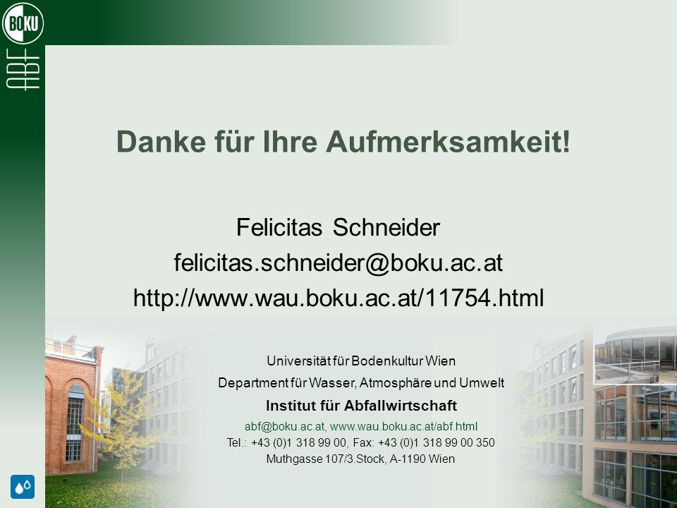 Universität für Bodenkultur Wien Department für Wasser, Atmosphäre und Umwelt Institut für Abfallwirtschaft abf@boku.ac.at, www.wau.boku.ac.at/abf.html Tel.: +43 (0)1 318 99 00, Fax: +43 (0)1 318 99 00 350 Muthgasse 107/3.Stock, A-1190 Wien Danke für Ihre Aufmerksamkeit.