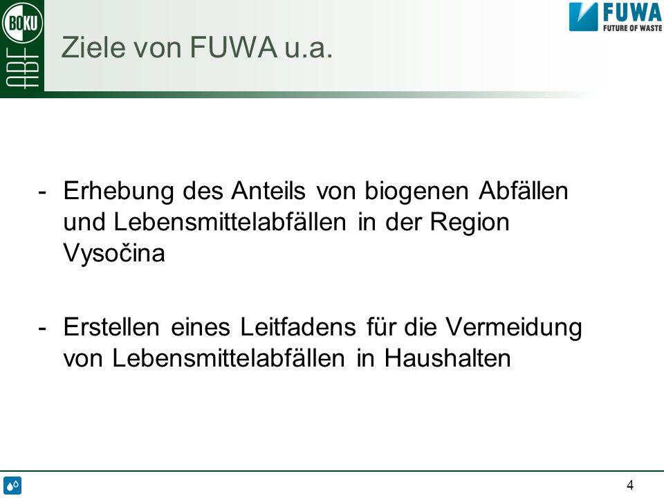 4 Ziele von FUWA u.a.