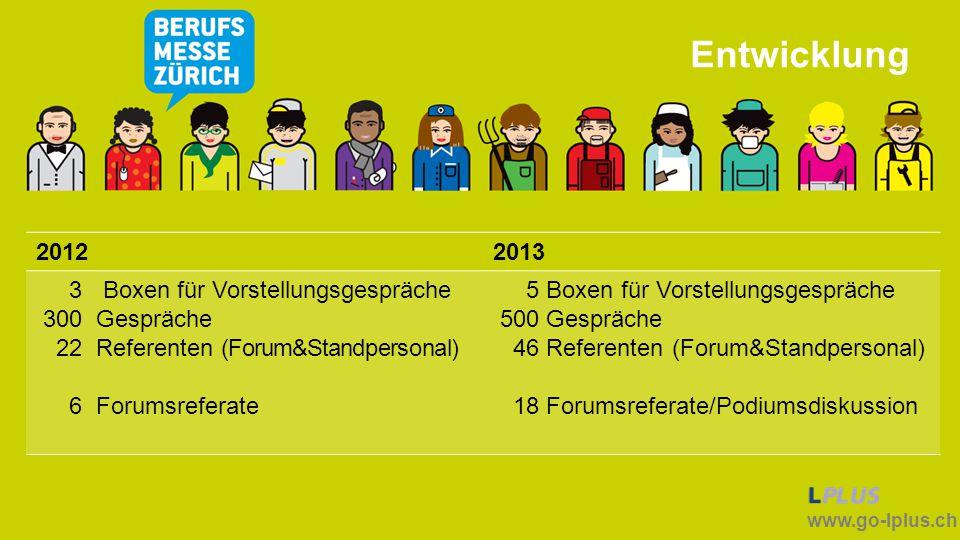 www.go-lplus.ch 20122013 3 Boxen für Vorstellungsgespräche 300 Gespräche 22 Referenten (Forum&Standpersonal) 6 Forumsreferate 5 Boxen für Vorstellungs