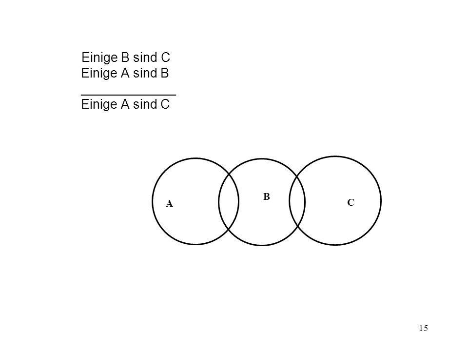 15 Einige B sind C Einige A sind B _____________ Einige A sind C B C A