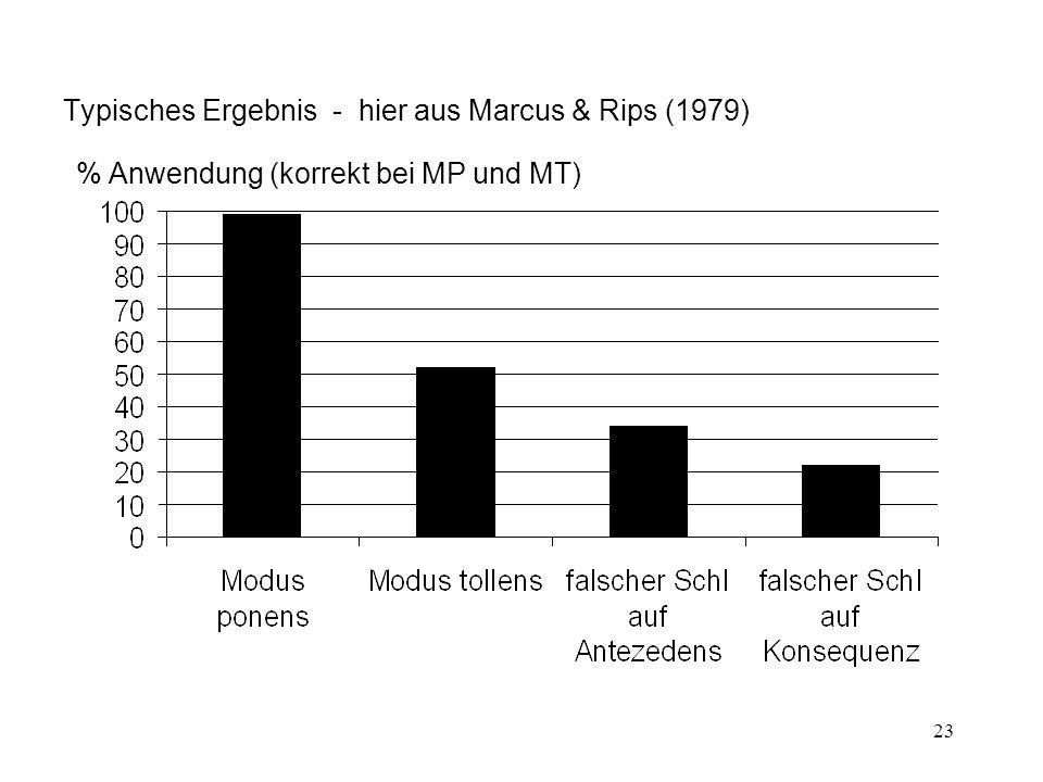 23 Typisches Ergebnis - hier aus Marcus & Rips (1979) % Anwendung (korrekt bei MP und MT)