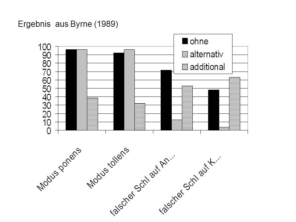 26 Ergebnis aus Byrne (1989)