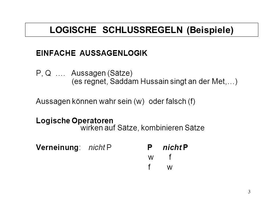 3 LOGISCHE SCHLUSSREGELN (Beispiele) EINFACHE AUSSAGENLOGIK P, Q ….