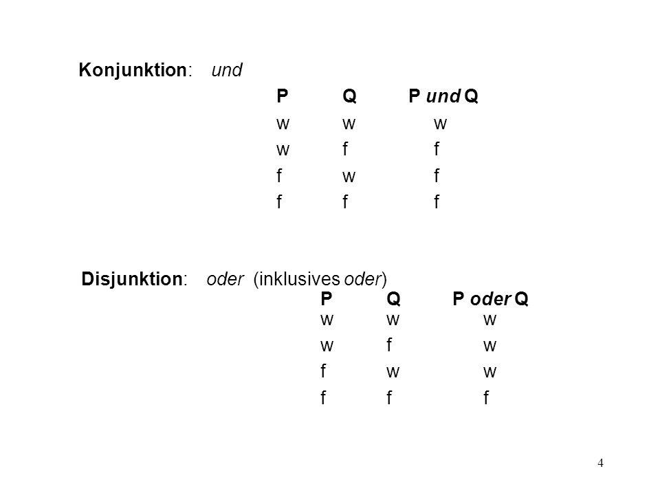 4 Disjunktion: oder (inklusives oder) PQP oder Q ww w wf w fw w ff f Konjunktion: und PQP und Q ww w wf f fw f ff f