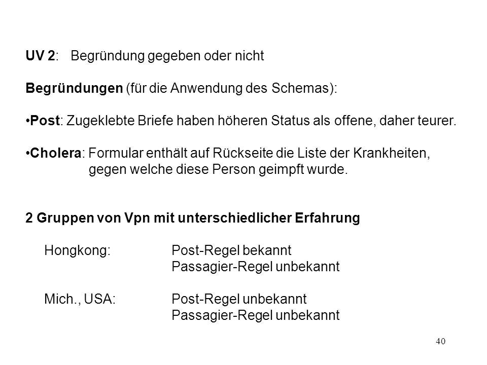 40 UV 2: Begründung gegeben oder nicht Begründungen (für die Anwendung des Schemas): Post: Zugeklebte Briefe haben höheren Status als offene, daher teurer.