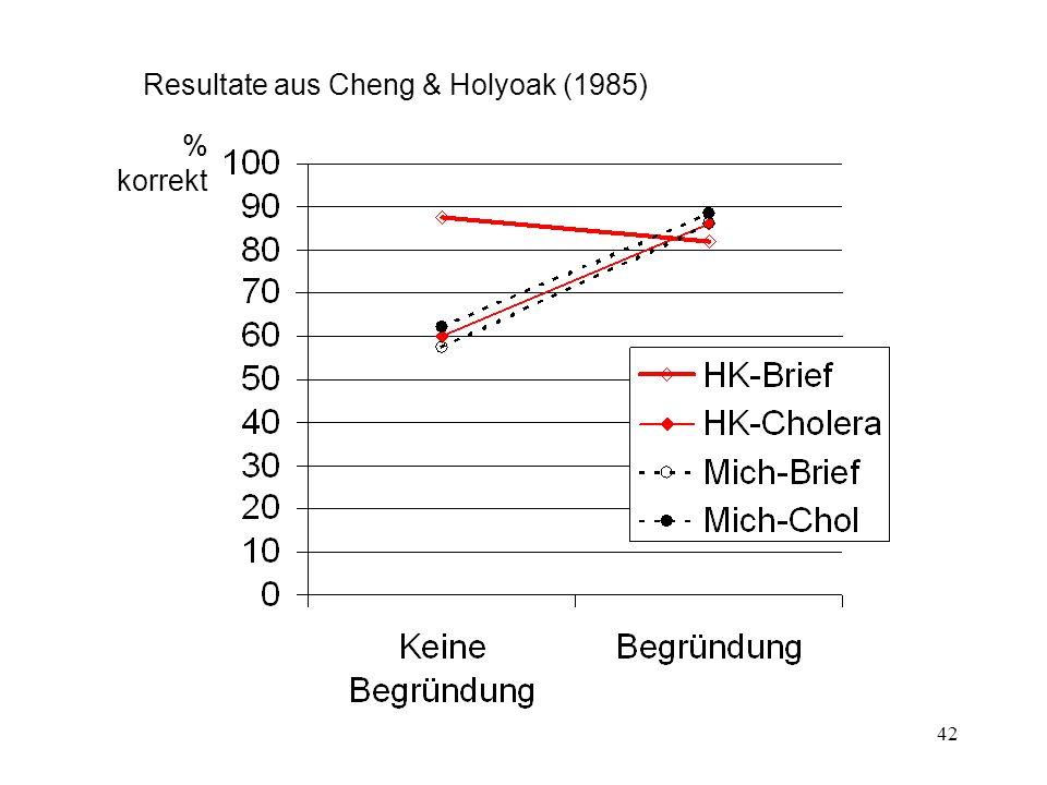 42 Resultate aus Cheng & Holyoak (1985) % korrekt