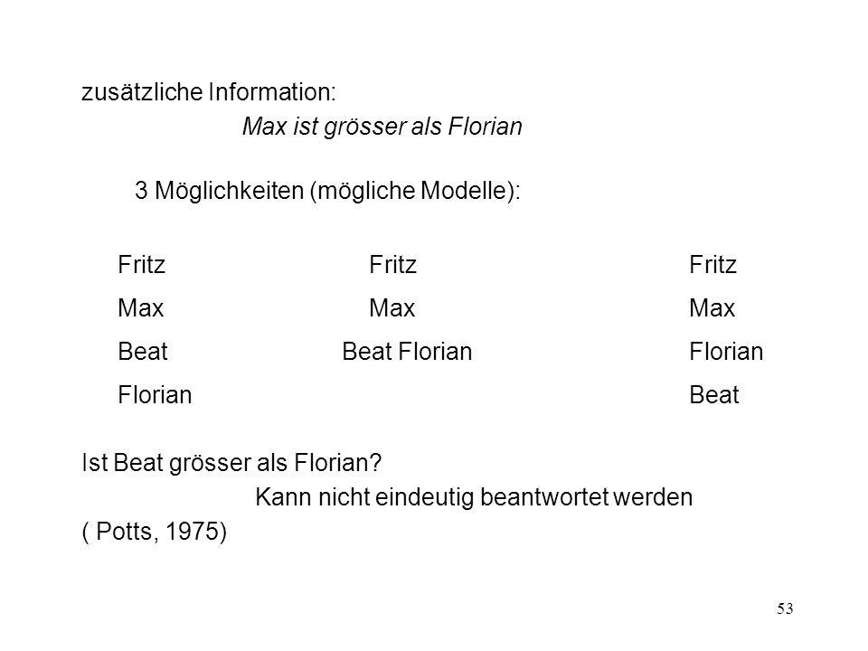 53 zusätzliche Information: Max ist grösser als Florian 3 Möglichkeiten (mögliche Modelle): Fritz FritzFritz Max MaxMax Beat Beat FlorianFlorian FlorianBeat Ist Beat grösser als Florian.
