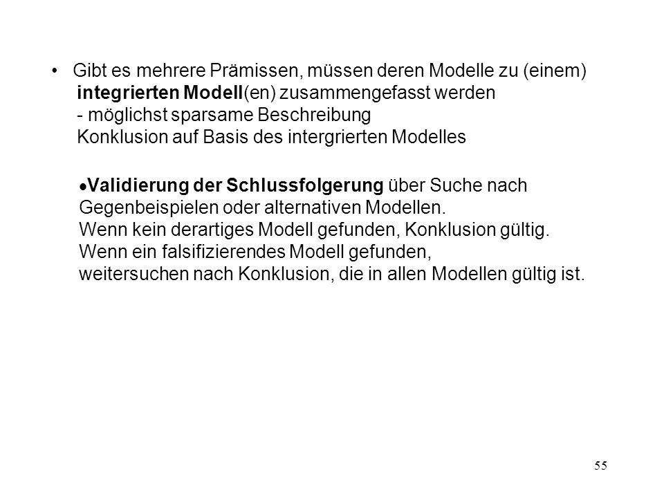 55 Gibt es mehrere Prämissen, müssen deren Modelle zu (einem) integrierten Modell(en) zusammengefasst werden - möglichst sparsame Beschreibung Konklusion auf Basis des intergrierten Modelles  Validierung der Schlussfolgerung über Suche nach Gegenbeispielen oder alternativen Modellen.