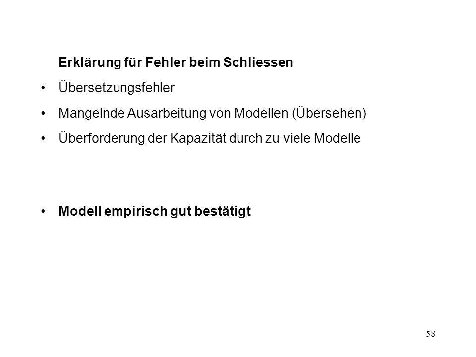 58 Erklärung für Fehler beim Schliessen Übersetzungsfehler Mangelnde Ausarbeitung von Modellen (Übersehen) Überforderung der Kapazität durch zu viele Modelle Modell empirisch gut bestätigt