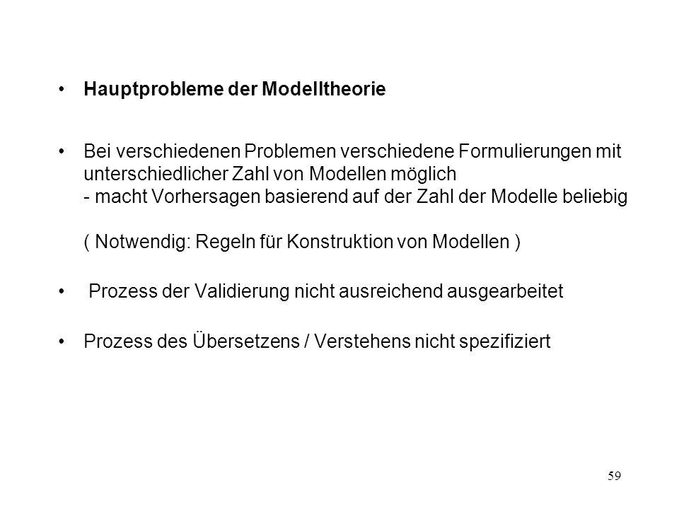 59 Hauptprobleme der Modelltheorie Bei verschiedenen Problemen verschiedene Formulierungen mit unterschiedlicher Zahl von Modellen möglich - macht Vorhersagen basierend auf der Zahl der Modelle beliebig ( Notwendig: Regeln für Konstruktion von Modellen ) Prozess der Validierung nicht ausreichend ausgearbeitet Prozess des Übersetzens / Verstehens nicht spezifiziert