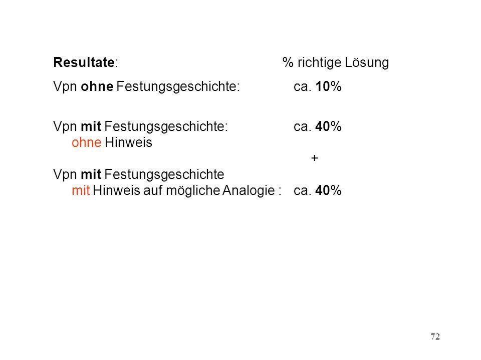 72 Resultate: % richtige Lösung Vpn ohne Festungsgeschichte:ca.