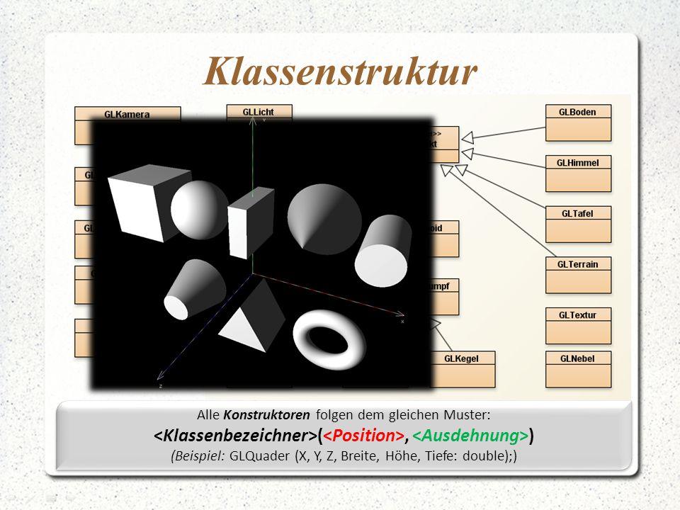 Klassenstruktur Alle Konstruktoren folgen dem gleichen Muster: (, ) (Beispiel: GLQuader (X, Y, Z, Breite, Höhe, Tiefe: double);) Alle Konstruktoren folgen dem gleichen Muster: (, ) (Beispiel: GLQuader (X, Y, Z, Breite, Höhe, Tiefe: double);)