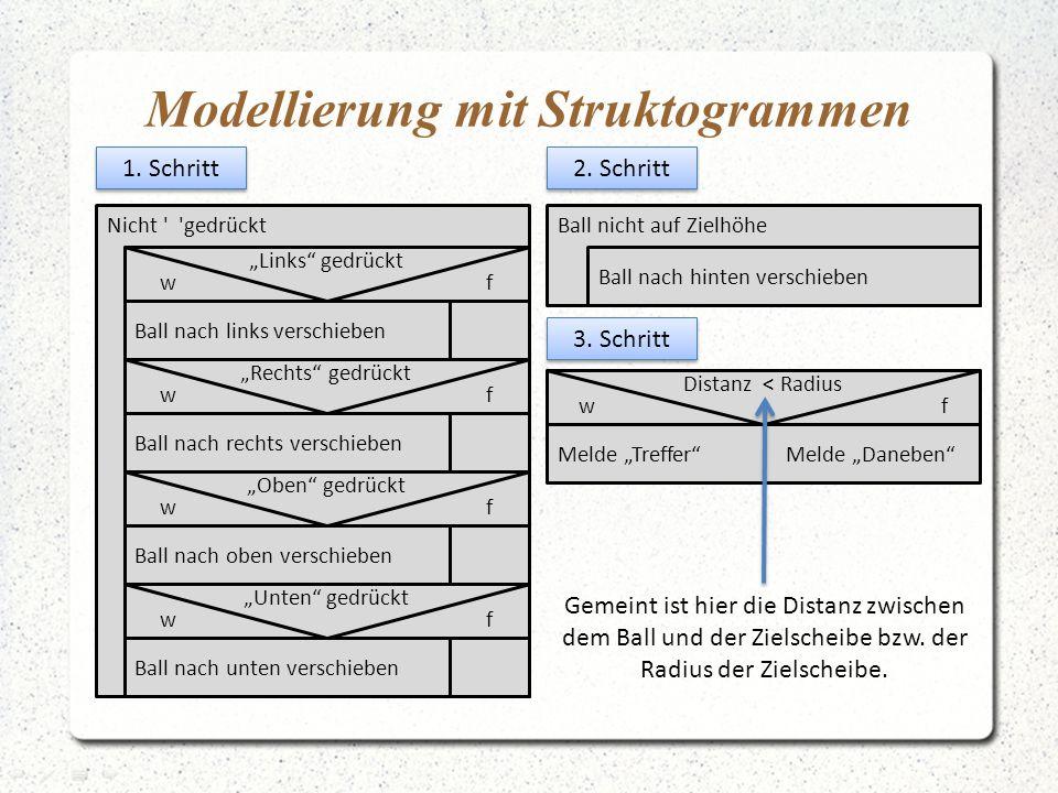 """Modellierung mit Struktogrammen Nicht ' 'gedrückt w f """"Links"""" gedrückt Ball nach links verschieben w f """"Rechts"""" gedrückt Ball nach rechts verschieben"""