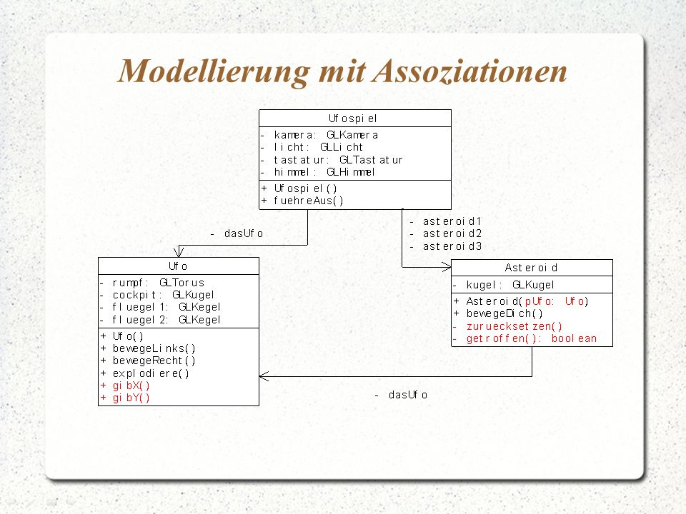 Modellierung mit Assoziationen