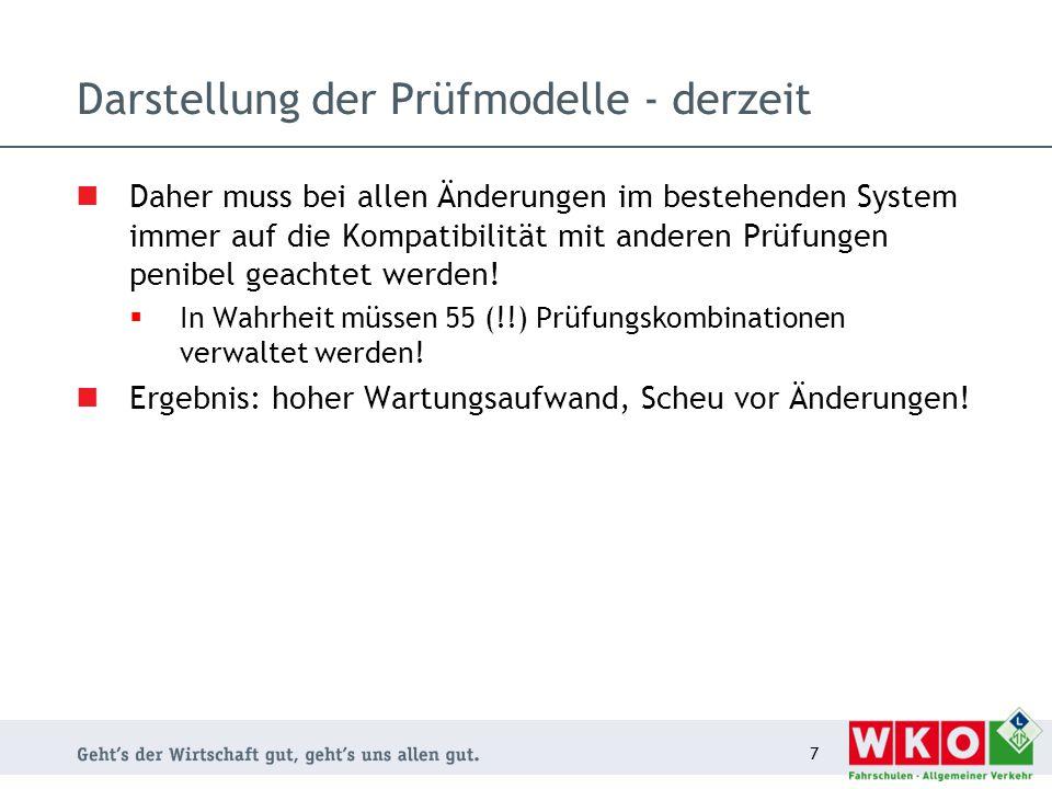 Darstellung der Prüfmodelle - derzeit Die ab 2013 neuen Klassen D1 und EzD1 hätten den Aufwand weiter erhöht.