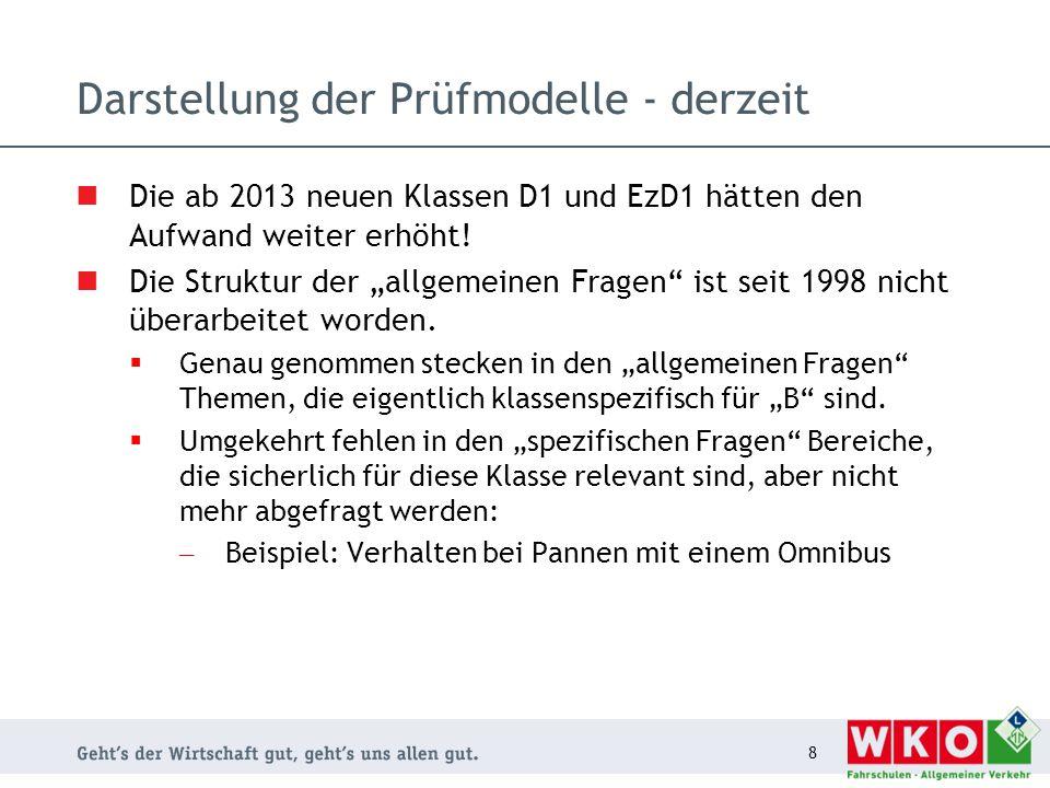 """Darstellung der Prüfmodelle - derzeit Die ab 2013 neuen Klassen D1 und EzD1 hätten den Aufwand weiter erhöht! Die Struktur der """"allgemeinen Fragen"""" is"""