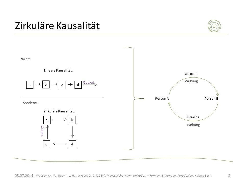 Zirkuläre Kausalität 08.07.2014 Watzlawick, P., Beavin, J. H., Jackson, D. D. (1969): Menschliche Kommunikation – Formen, Störungen, Paradoxien. Huber