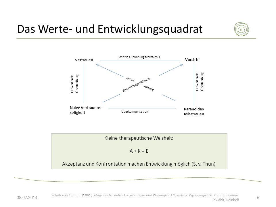 Das Werte- und Entwicklungsquadrat 08.07.2014 Schulz von Thun, F. (1981): Miteinander reden 1 – Störungen und Klärungen. Allgemeine Psychologie der Ko