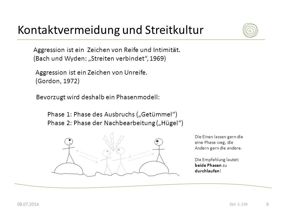 """Kontaktvermeidung und Streitkultur 08.07.2014 Ebd. S. 136 9 Aggression ist ein Zeichen von Reife und Intimität. (Bach und Wyden: """"Streiten verbindet"""","""
