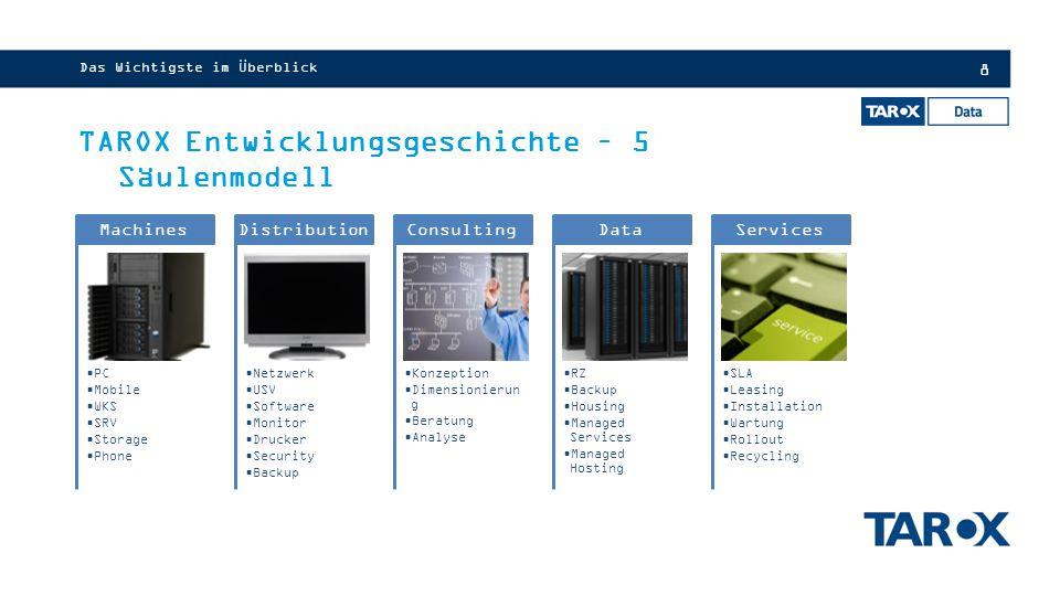 29 IT-Technologie - Made im Ruhrgebiet Kontakt TAROX Data Cloud Für weitere Fragen steht Ihnen das Tarox Data Team gerne zur Verfügung.