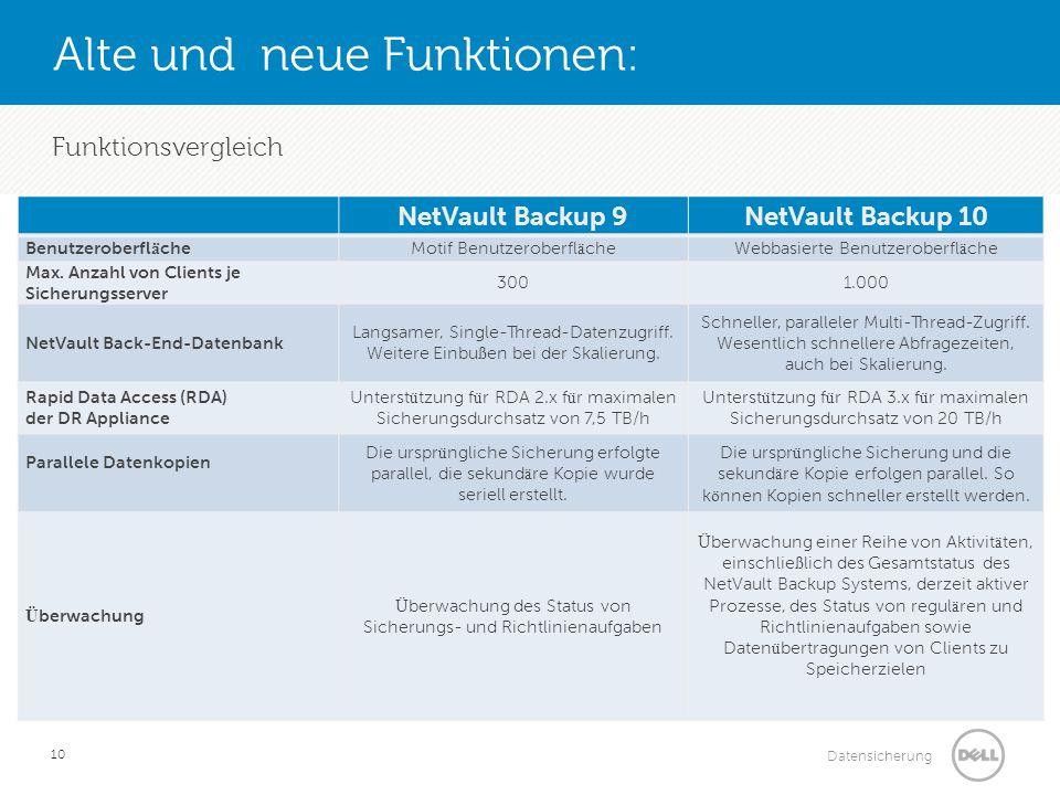 Datensicherung Alte und neue Funktionen: 10 Funktionsvergleich NetVault Backup 9NetVault Backup 10 Benutzeroberfl ä cheMotif Benutzeroberfl ä cheWebba