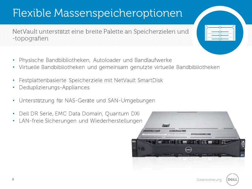 Datensicherung Dell DR4x00 RDA Support